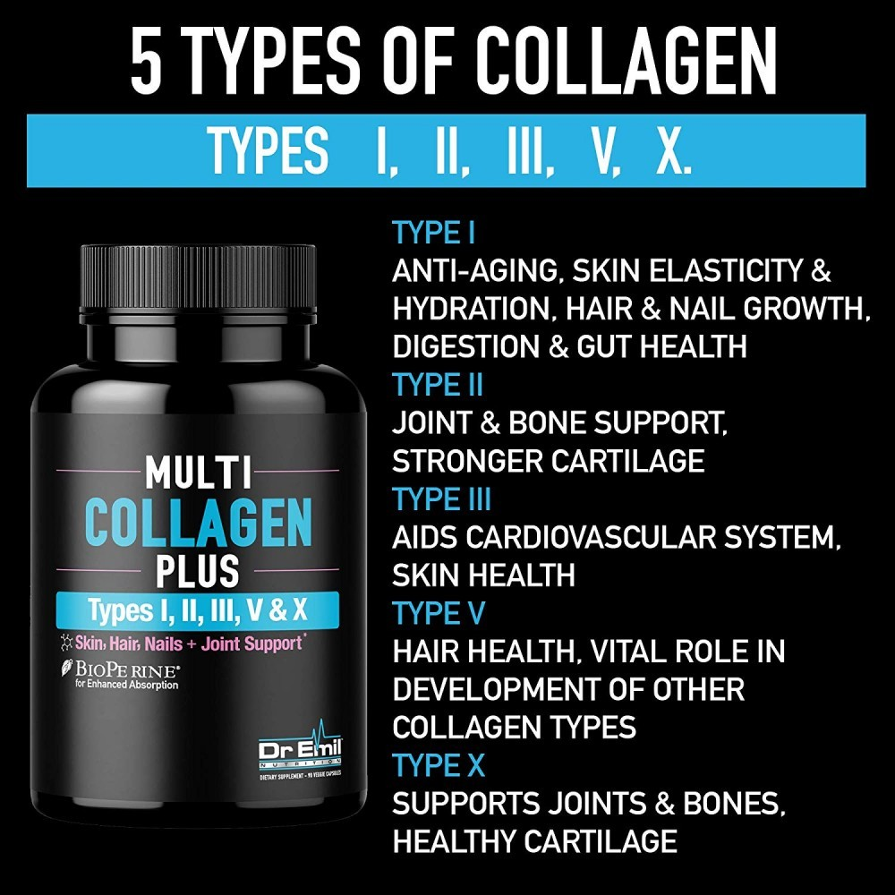 multi collagen plus types
