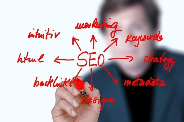 Improve SEO Rank