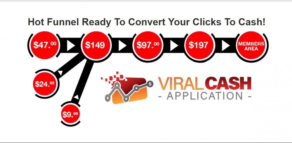 viral app funnel