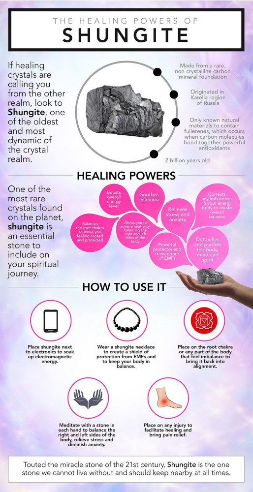 Shungite Health Benefits Infograph