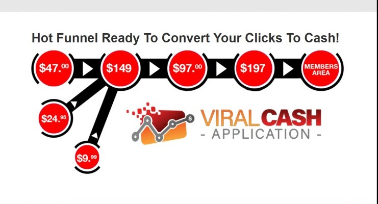 Viral Cash App Sales Funnel