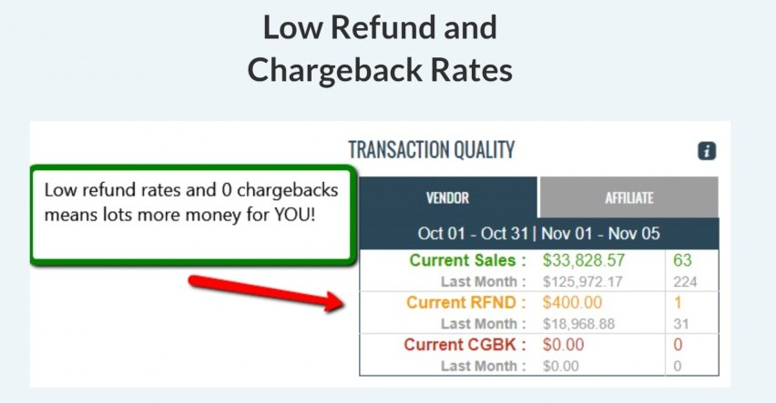 Refurbished Pay Monthly