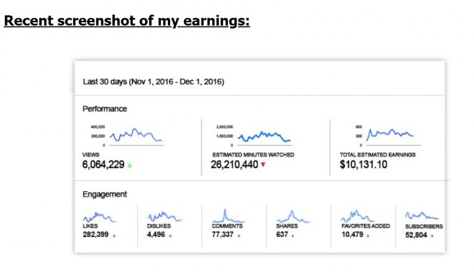 YouTube Recent Earnings