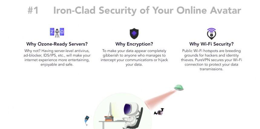 PureVPN Iron Clad Security