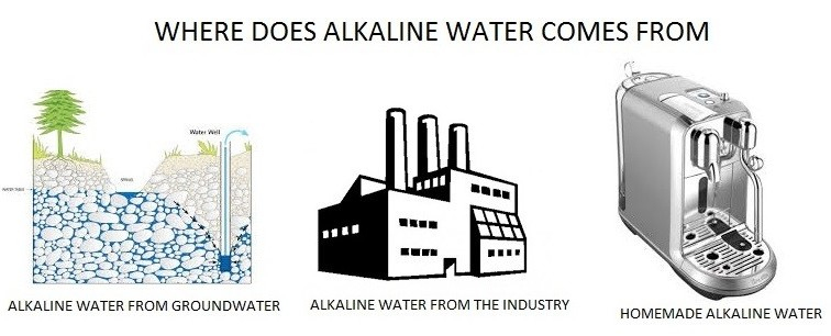 How is Alkaline Water Made
