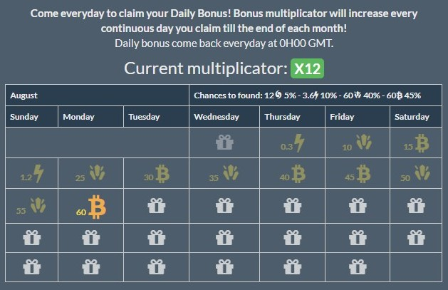 workanyplaceanytime.com - Cryptomininggame.com Bonus