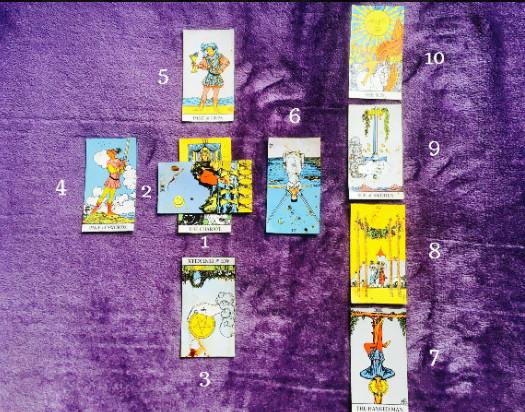 Celtic Cross Tarot Card Spread