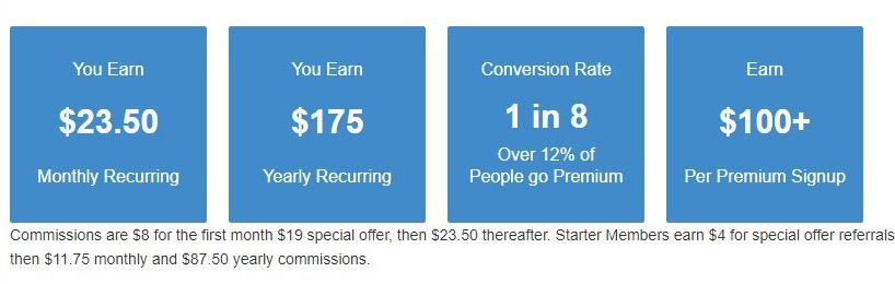 chart of affiliate commissions for WA