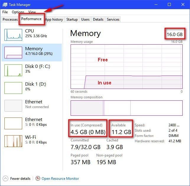 Windows 10 task manager performance tab