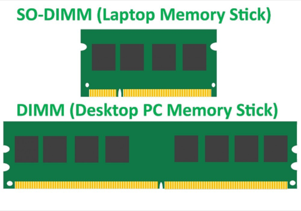 Memory Sticks Comparison