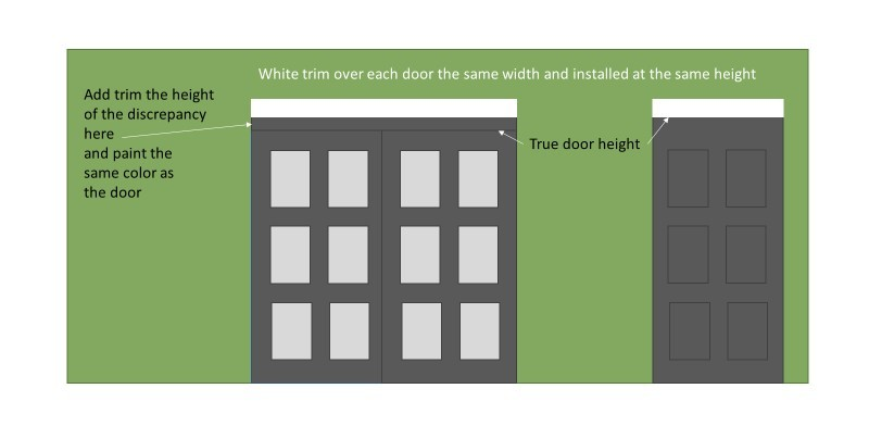 Door Trim Options