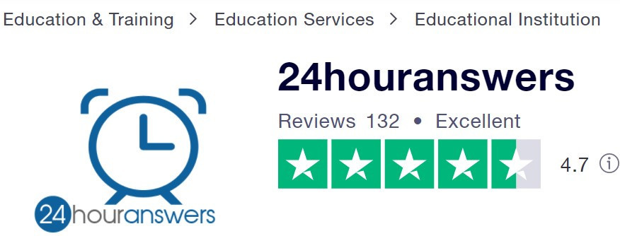 24HourAnswers Review: Is it a Scam?