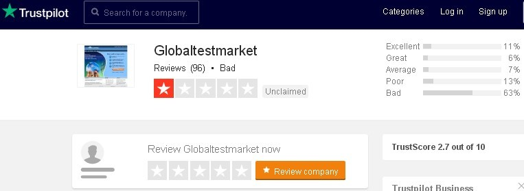 Will I Suggest You To Join GlobalTestMarket