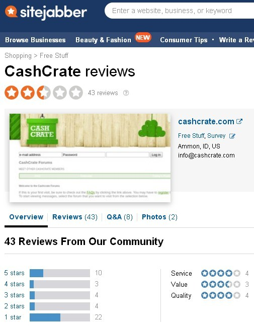 Average scores of CashCrate