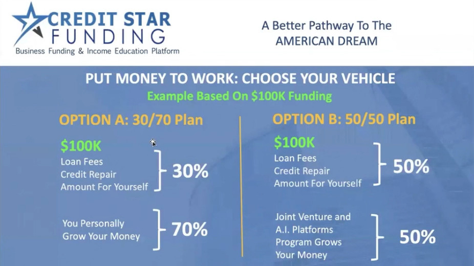 Credit Star Funding Loan