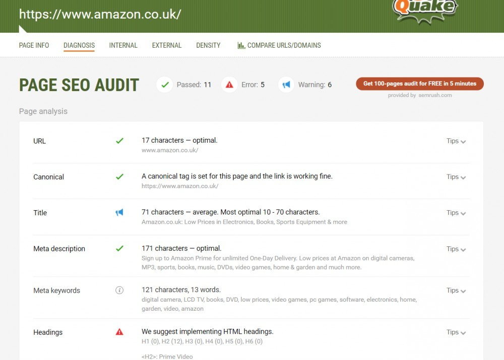 Page SEO Audit
