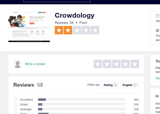 Crowdology complaints on trustpilot