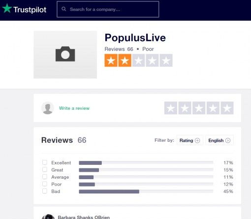 Populuslive surveys review