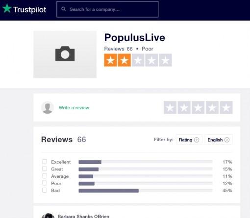Populuslive surveys review
