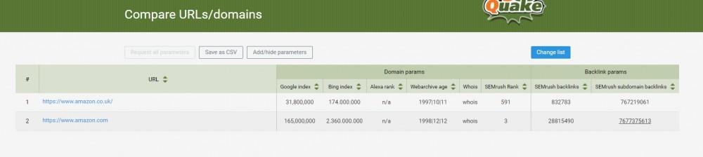 Compare URLs tool