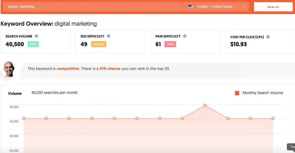 Only 3 Best Online SEO Tools Can Help You Rank #1 in 2019