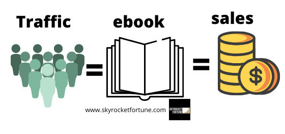 How to monetize ebook