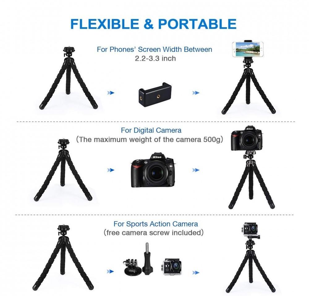 Mountable Camera Options