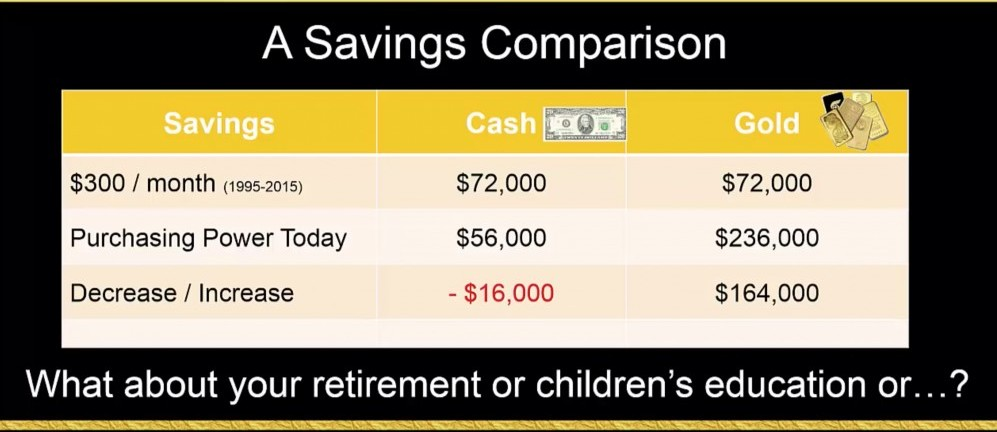 How Long Will My Retirement Income Last?