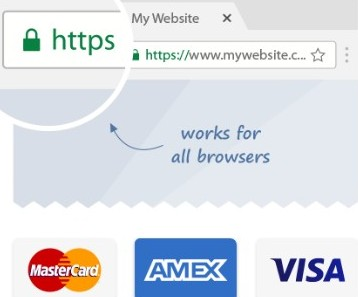 Free Website Builder and Hosting. Knowing what you are Paying For 9