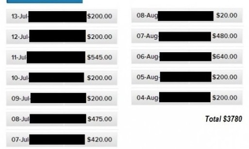 The Wealthy Affiliate Scam