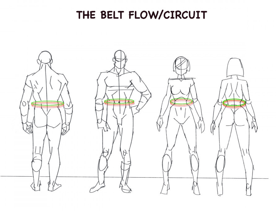 The belt flow