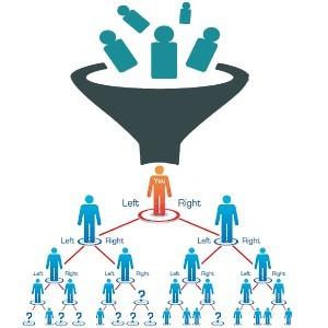 Pyramid Scheme MLM