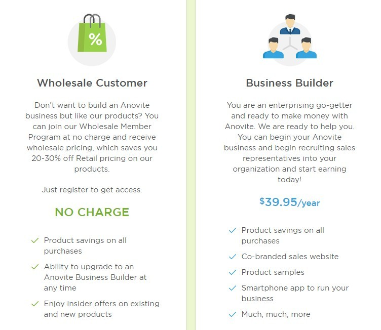 Wholesale or Business builder
