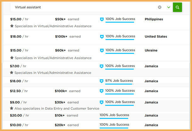 Making Money From Home In - Virtual Assistants On UpWork
