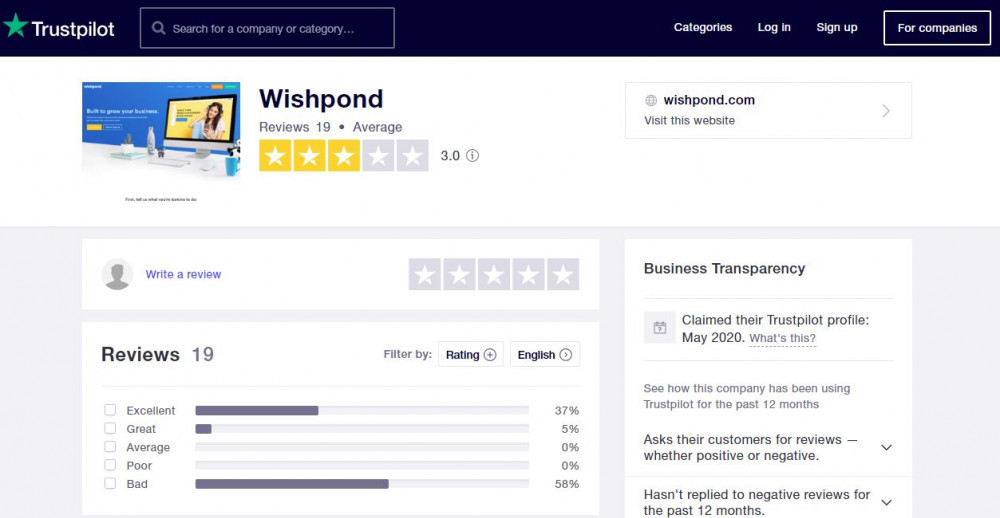 What Is Wishpond