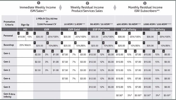 myEcon income breakdown