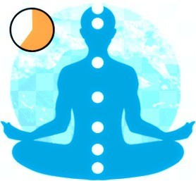 Week 4: Chakra Meditation