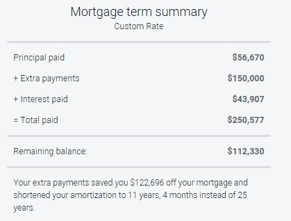 How Can I Pay My Mortgage Faster? - Learn How Today!