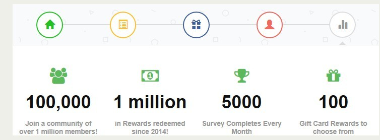 Cinchbucks Review: Is it another scam or legit?