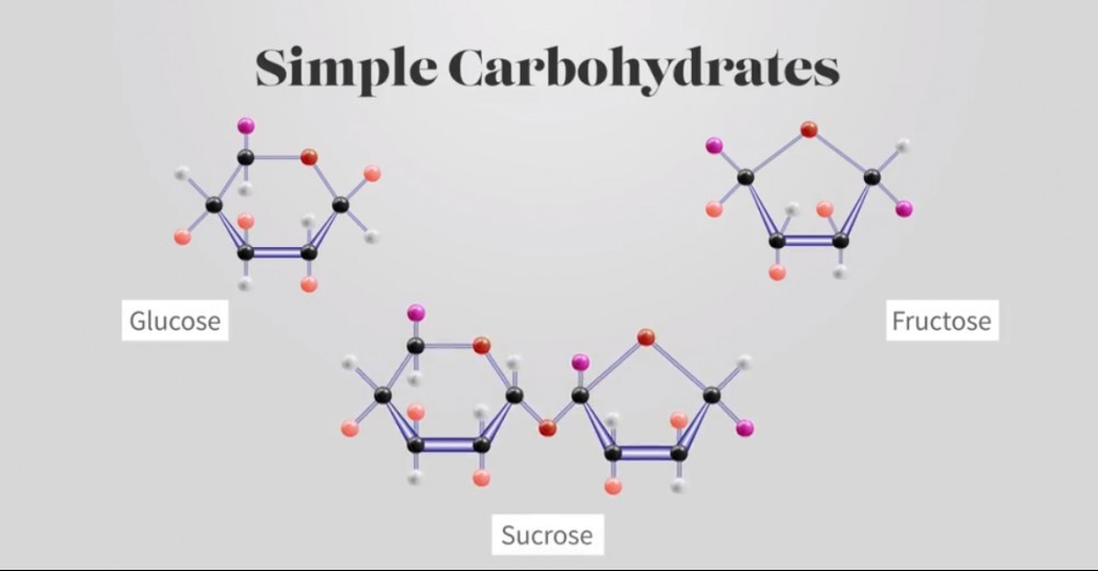 simple-carbohydrates