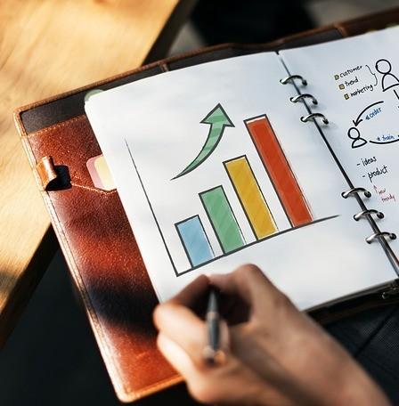 determine financials