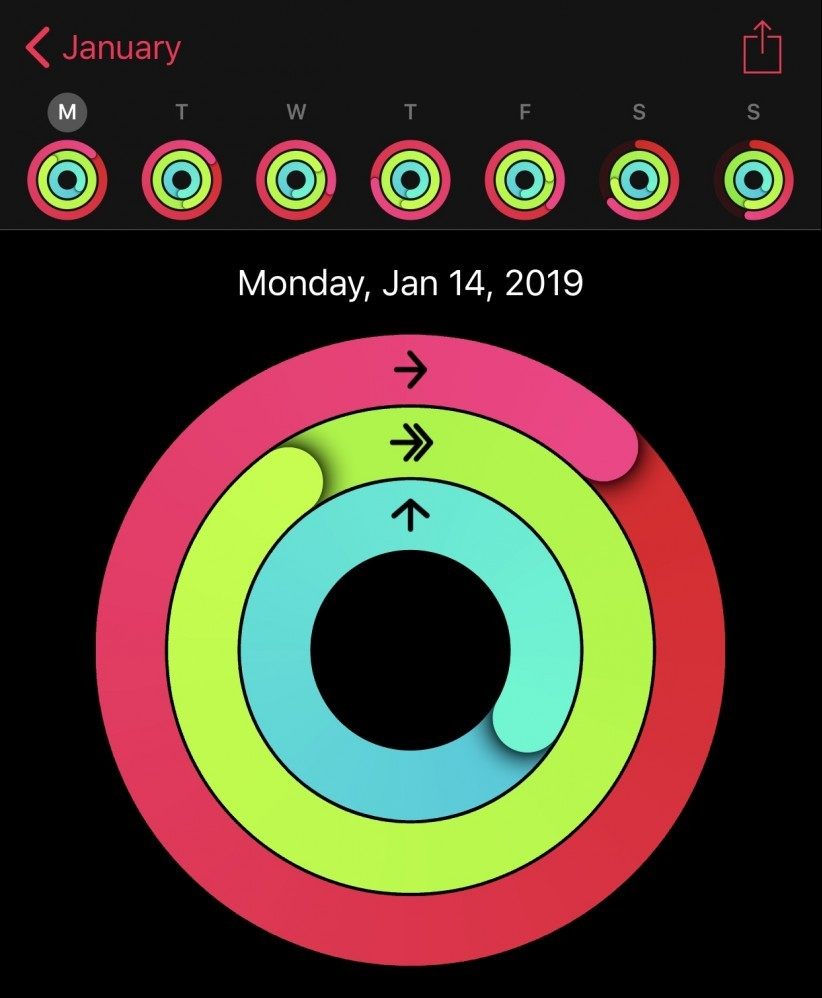 Exercise 1-14-19-1-20-19