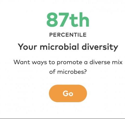 Probiotic Case Diversity