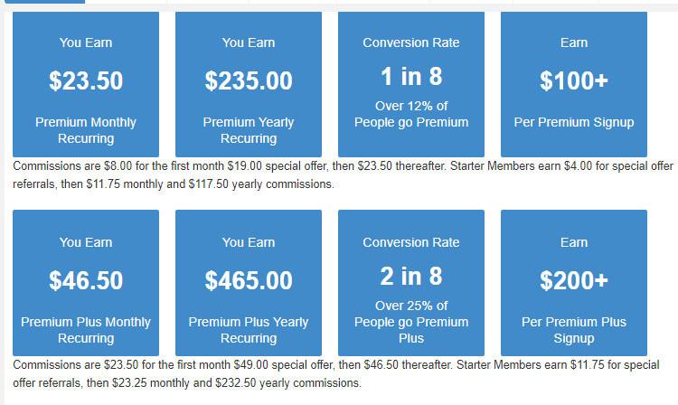 Wealthy-Affiliate-Premium-Plus-Membership