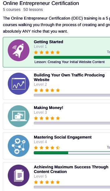Wealthy Affiliate Online Entrepreneur Certification Course