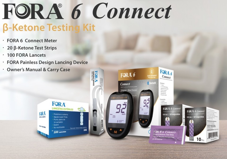 Best Glucose Monitoring Devices