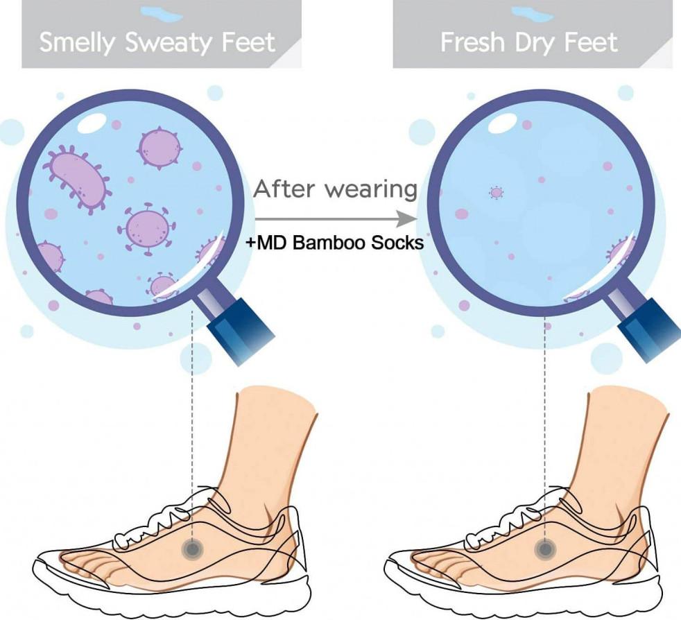MD Non-Binding Diabetic Socks For Men