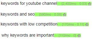 keywords with low competition