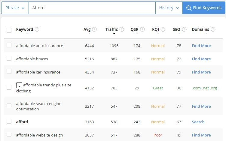 Jaaxy search keyword results