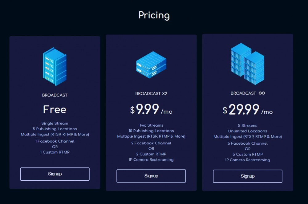 castr pricing